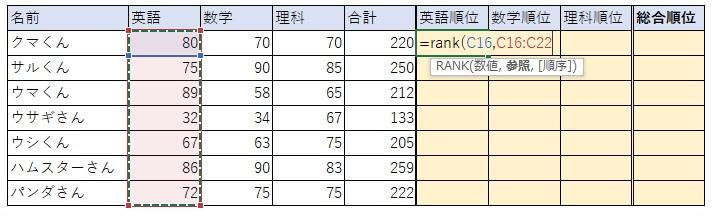 ③RANK関数の2つ目の要素「参照」のセルを選択します。